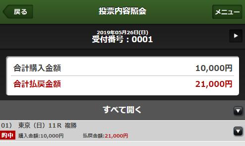 日本ダービー2019公開馬券結果